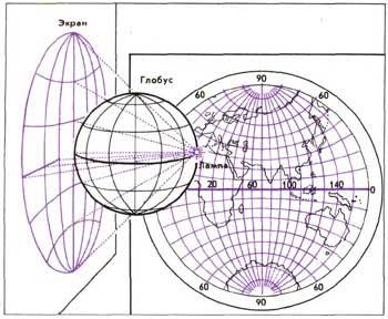 Электронная энциклопедия *Земля* 1180-1.jpg