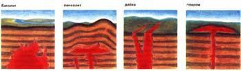 Электронная энциклопедия *Земля* 1490-1.jpg