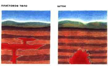 Электронная энциклопедия *Земля* 1490-2.jpg