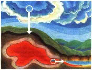 Электронная энциклопедия *Земля* 1560-1.jpg