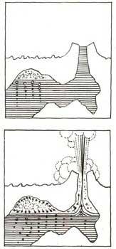 Электронная энциклопедия *Земля* 1810-3.jpg