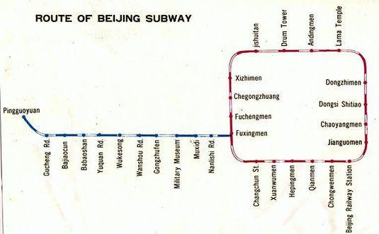 Пекинское метро ( Beijing